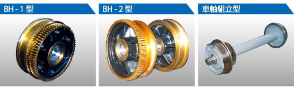 車輪イメージ
